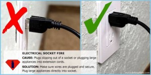 Electrical socket fire safety